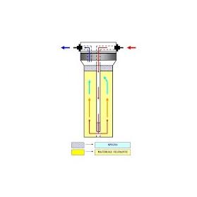 Ruwal Filtro Multiuso Modello RW10