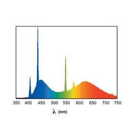 Neon T8 Sera Plant Color 38W - k° 4900